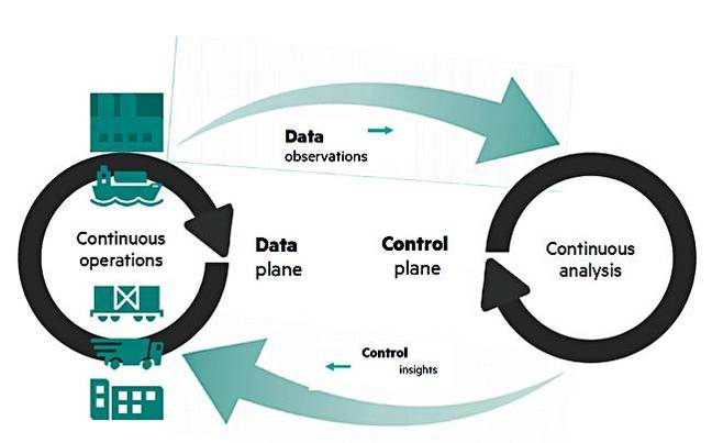 HPE_ABB_IOT_alliance_concept