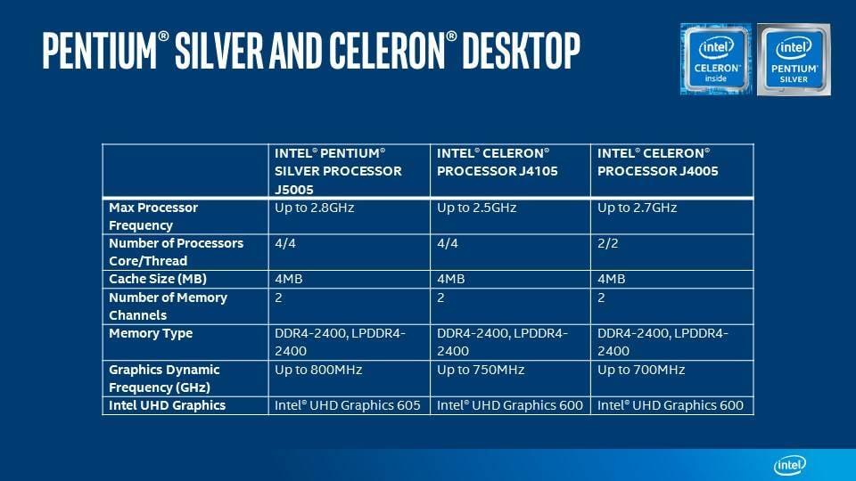 Pentium Silver  Celeron desktop specs