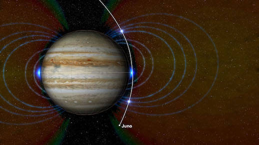 Jupiter's unexpected radiation zone