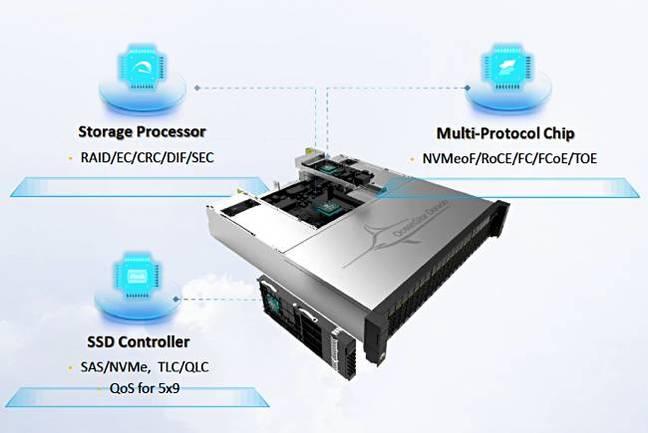 Huawei_storage_chips