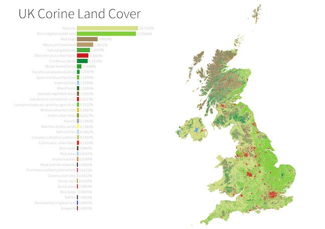 A Land Cover Atlas of the United Kingdom, from Sheffield research