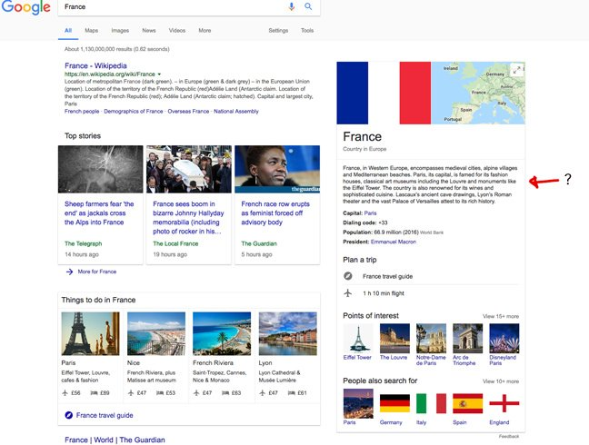 france knowledge graph google