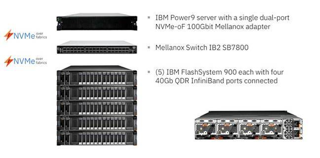 IBM_NVMe_over_IB_demo