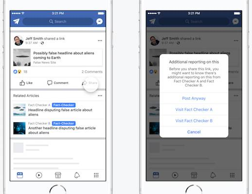 Facebook fixing fake-news flagging