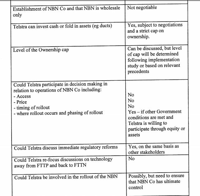 Detail from NBN negotiating document