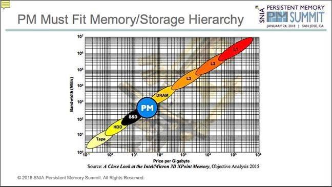 Handy_Memory_Hierachy