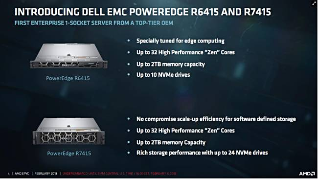 Dell goes on Epyc server journey with AMD • The Register