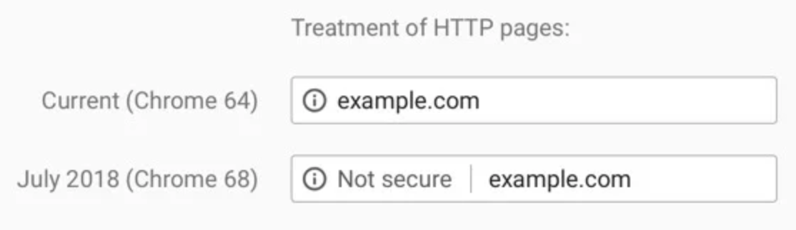 From july chrome will name and shame insecure http websites the warnings how users will be alerted ccuart Image collections