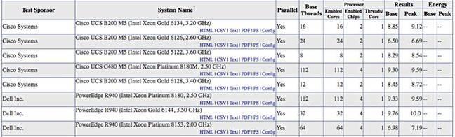 SPEC_CPU2017_650