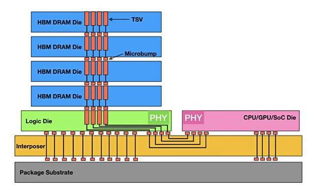 HMB_diagram