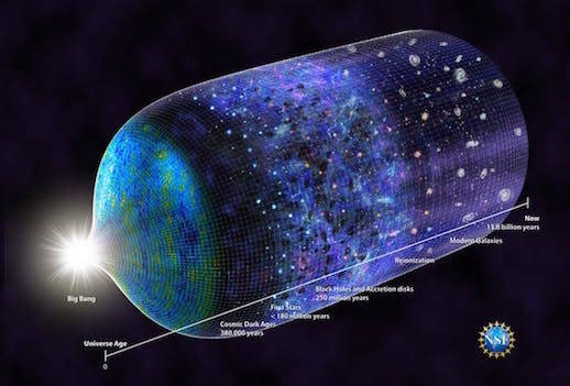 NSF image of the evolution of the universe