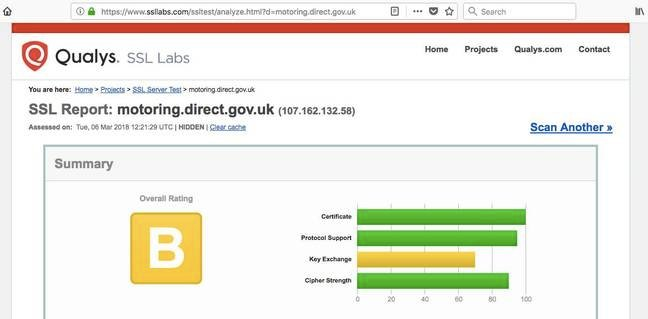DVLA SSL Server test results