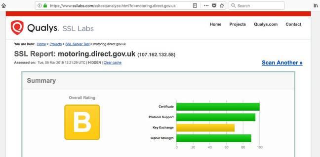 DVLA SSL Server test results