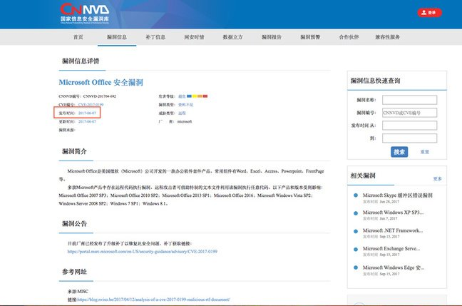 China vuln database backdates the publication date of a Microsoft Office vulnerability - take one [source: Recorded Future]