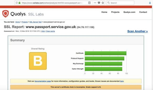 passport service SSL Labs