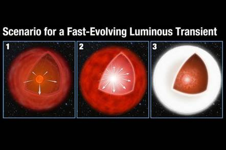 NASA image: fast-evolving luminous transient