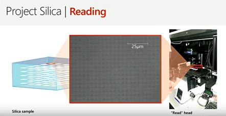Project silica slide