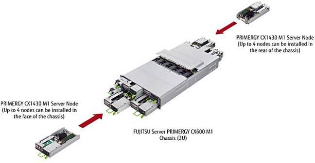 Fujitsu_CX1430_M1