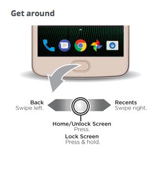 Motorola navigation sensors