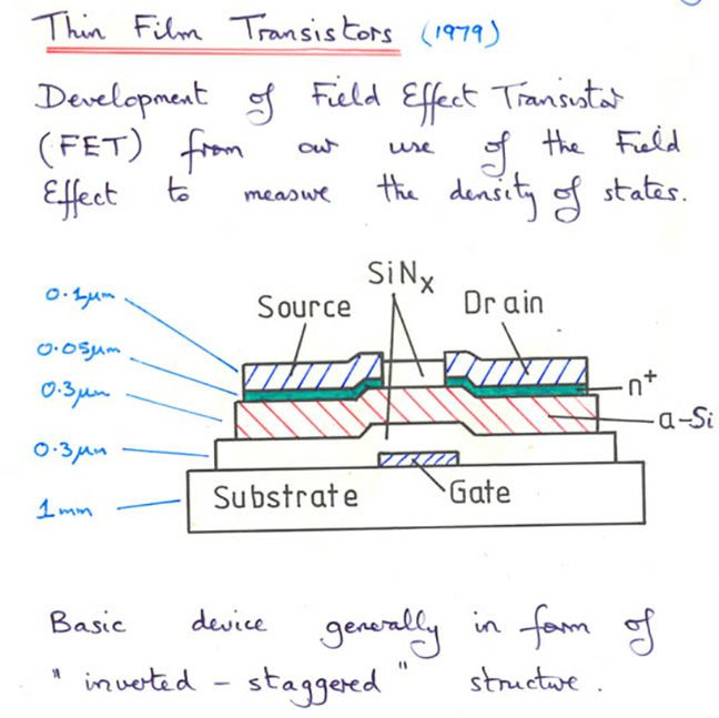 Spear TFT diagram Image courtesy University of Dundee Archive Services