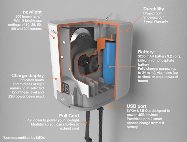 Nowlight CAD cutaway