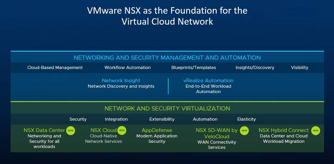 VMware and Microsoft make up and get NSX-y together • The