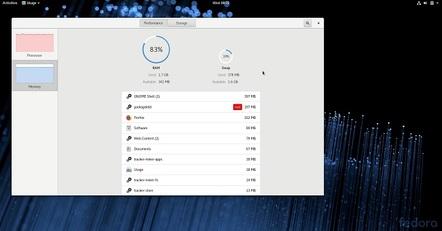 Fedora 28 usage screenshot