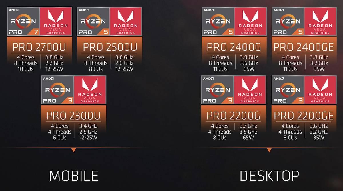 Cheap-ish  Not Intel  Nice graphics  Pick, er, 3: AMD touts
