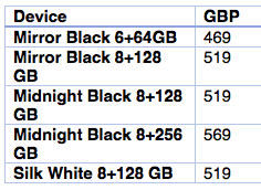 OnePlus UK Pricing