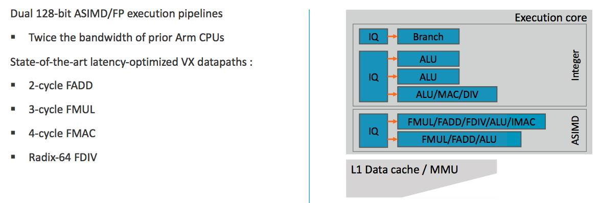 Arm emits Cortex-A76 – its first 64-bit-only CPU core (in kernel