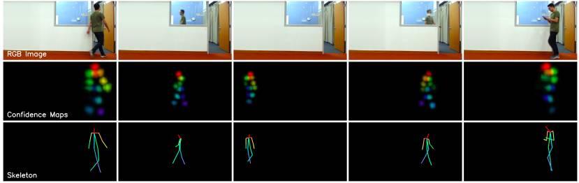 AI built to track you through walls because, er, Parkinsons