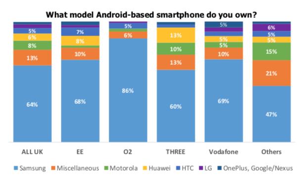 RootMetrics Android