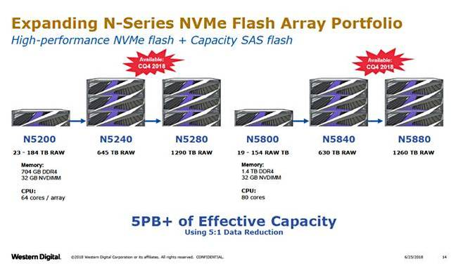 WD_IntelliFlash_NVMe_650