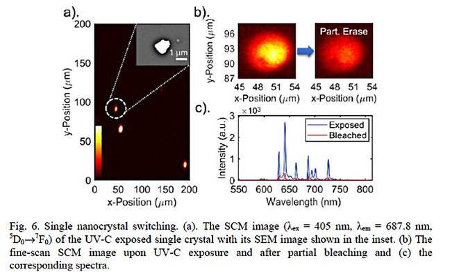 Nanocrystal_switching