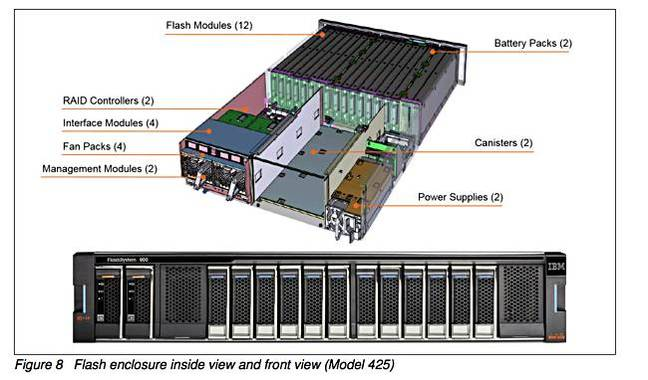 FS900_diagram
