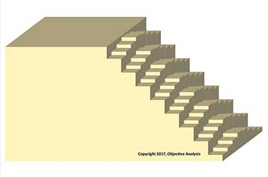 Handy_Stairstep_PNG