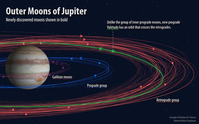 jupiter_new_moons