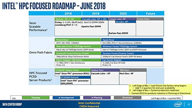Intel_CPU_DIMM_RoadMap_Aug_2018