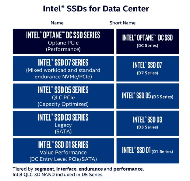 Intel_datacentre_SSD_Naming_scheme