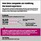 sd-wan-customer-stories-infographic