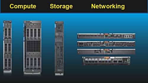 Dell EMC stumbles into composable systems late waving MX7000 ...