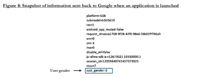 Gender sent to App Devs