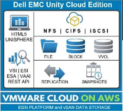 Dell_EMC_Unity_VSA_cloud_edition