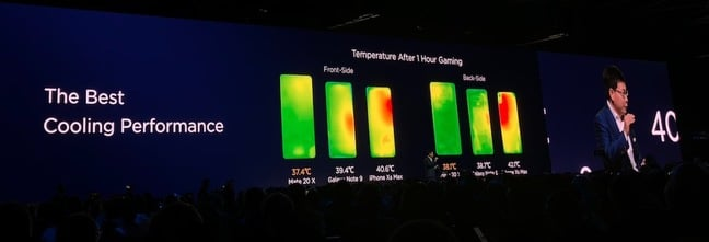 Huawei Cooling via Graphene