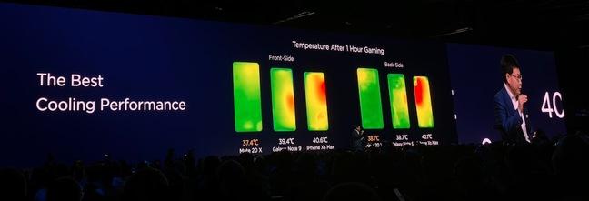 Huawei Cooling via Graphene