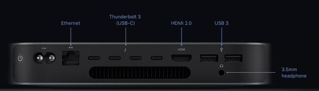 Apple Mac Mini (2018) ports