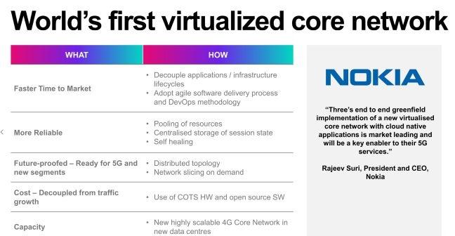 3 network update