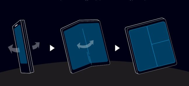Samsung foldable infographic