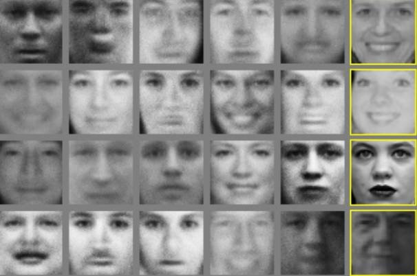 An AI system has just created the most realistic looking
