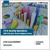 SANS-2018_Cyber_Threat_Intelligence_Survey-Anomali